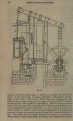 History of The Steam Engine {Vintage Books, Design, Inventors, Plans