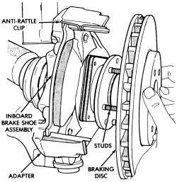 Fig. Fig. 21 Remove/install the braking disc (rotor), Kelsey Hayes