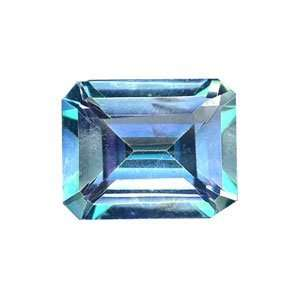 Blue Mystic Topaz Cushion Unset Loose Gemstone 10mm (Qty1